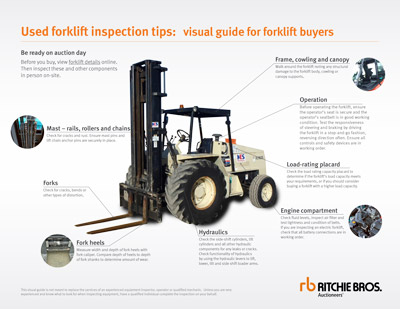 Download our visual guide for forklift inspection tips for your own reference